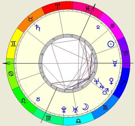 mila_horoscope.jpg