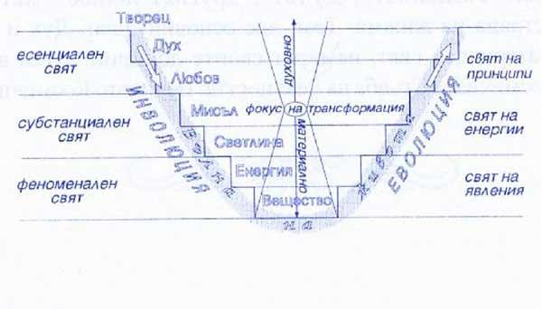 svetove_stalba.jpg