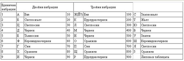 kabala-tab-12.png