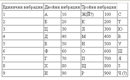 kabala-tab-2.png
