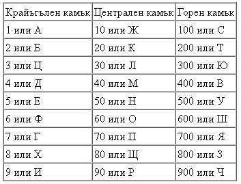 kabala-tab-6.png