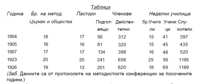 800px-Izgrew_24_70.PNG